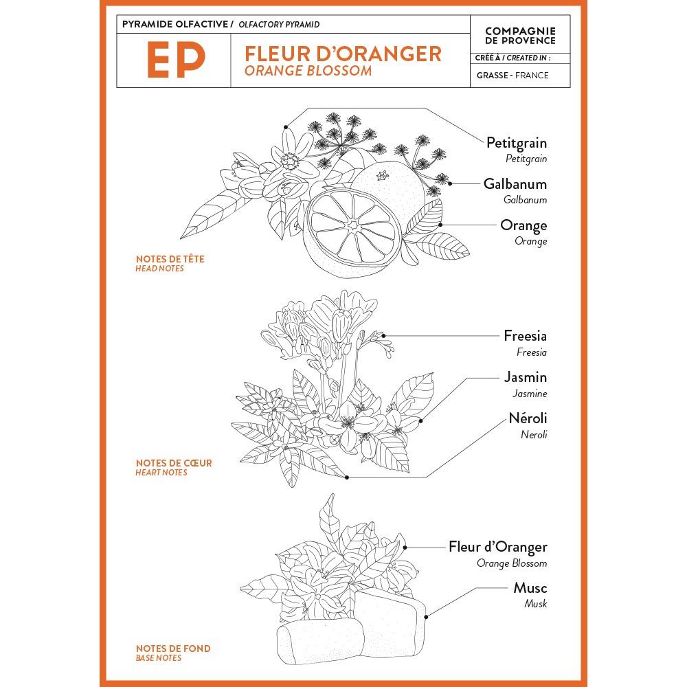 Geurpyramide Orange Blossom van Compagnie de Provence 500ml